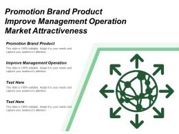 Promotion Brand Product Improve Management Operation Market Attractiveness