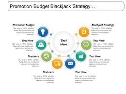 Promotion Budget Blackjack Strategy Promotional Budget Product Marketing Cpb