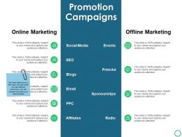 Promotion Campaigns Marketing Ppt Powerpoint Presentation Icon Influencers