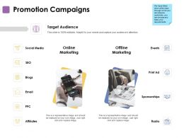 Promotion Campaigns Marketing Ppt Powerpoint Presentation Ideas Show