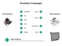Promotion Campaigns Social Media Offline Marketing Target Audience Ppt Powerpoint Presentation