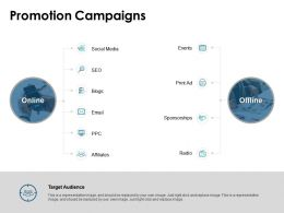 Promotion Campaigns Social Mediatarget Audience Ppt Powerpoint Presentation Icon Shapes