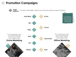 Promotion Campaigns Target Audience Ppt Powerpoint Presentation Pictures Guidelines