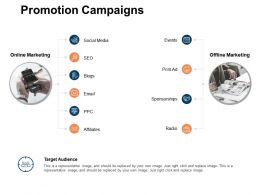 Promotion Campaigns Target Audience Social Media Ppt Powerpoint Presentation Files
