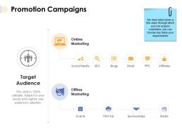 Promotion Campaigns Target Audiences Ppt Powerpoint Presentation Ideas Smartart