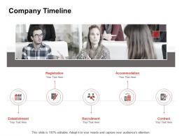 Promotion Company Timeline Ppt Powerpoint Presentation Inspiration Graphics