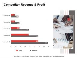 Promotion Competitor Revenue And Profit Ppt Powerpoint Presentation Show Templates
