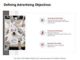 Promotion Defining Advertising Objectives Ppt Powerpoint Presentation Gallery Graphics