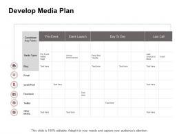Promotion Develop Media Plan Ppt Powerpoint Presentation Slides Template