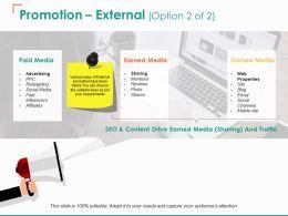Promotion External Earned Media Owned Media Paid Media