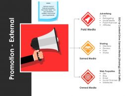 Promotion External Powerpoint Slide Background Designs