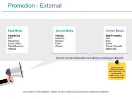 Promotion External Powerpoint Slide Show