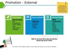 Promotion External Ppt Background