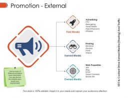 Promotion External Ppt Example Professional