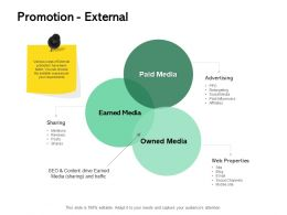 Promotion External Ppt Powerpoint Presentation Inspiration Example Introduction