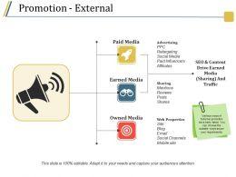 Promotion External Presentation Portfolio