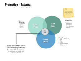 Promotion External Web Properties Planning Ppt Powerpoint Presentation Summary Clipart Images