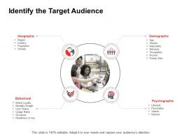 Promotion Identify The Target Audience Ppt Powerpoint Presentation Inspiration Picture