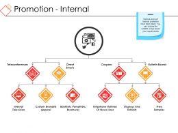 Promotion Internal Powerpoint Slide Background Designs