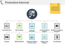 Promotion Internal Powerpoint Slide Presentation Tips