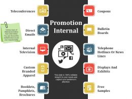 Promotion Internal Presentation Powerpoint