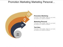 Promotion Marketing Marketing Personal Relationship Management Succession Planning