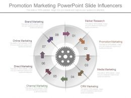 Promotion Marketing Powerpoint Slide Influencers