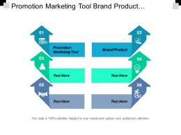 Promotion Marketing Tool Brand Product Financial Data Sources Cpb
