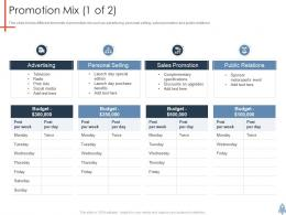 Promotion Mix 1 Of 2 Product Launch Plan Ppt Icons