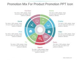 Promotion Mix For Product Promotion Ppt Icon
