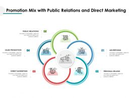 Promotion Mix With Public Relations And Direct Marketing