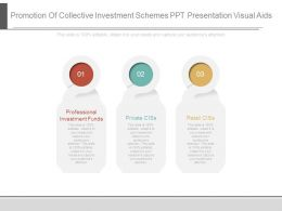 Promotion Of Collective Investment Schemes Ppt Presentation Visual Aids