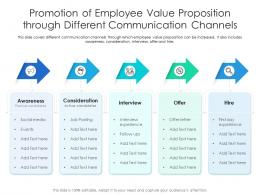 Promotion Of Employee Value Proposition Through Different Communication Channels