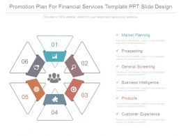 Promotion Plan For Financial Services Template Ppt Slide Design