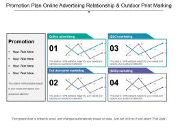 Promotion Plan Online Advertising Relationship And Outdoor Print Marking