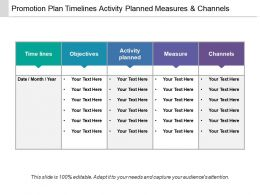 Promotion Plan Timelines Activity Planned Measures And Channels