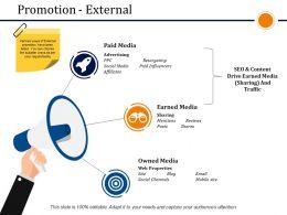 Promotion Presentation Ideas