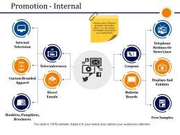 Promotion Presentation Outline