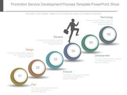 Promotion Service Development Process Template Powerpoint Show