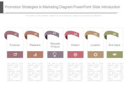 Promotion Strategies In Marketing Diagram Powerpoint Slide Introduction