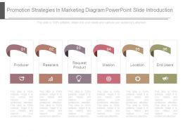 promotion_strategies_in_marketing_diagram_powerpoint_slide_introduction_Slide01
