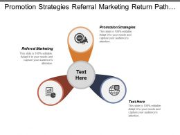 Promotion Strategies Referral Marketing Return Path Activity Report Cpb