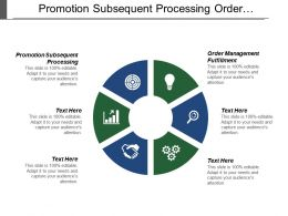 Promotion Subsequent Processing Order Management Fulfillment Fleet Management System