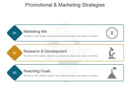 Promotional And Marketing Strategies Powerpoint Slide Introduction