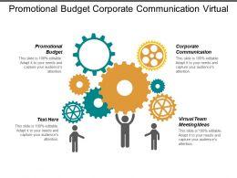 Promotional Budget Corporate Communication Virtual Team Meeting Ideas Cpb