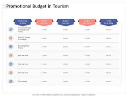 Promotional Budget In Tourism Hospitality Industry Business Plan Ppt Formats