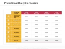 Promotional Budget In Tourism M3227 Ppt Powerpoint Presentation Inspiration Deck
