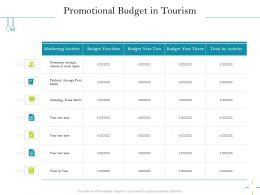 Promotional Budget In Tourism Print Media Ppt Powerpoint Presentation Styles Background