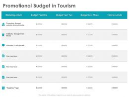 Promotional Budget In Tourism Through Print Ppt Powerpoint Presentation Infographics Graphics