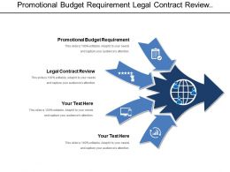 Promotional Budget Requirement Legal Contract Review Debt Covenants